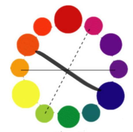 Как правильно сочетать цвета в одежде диаграмма