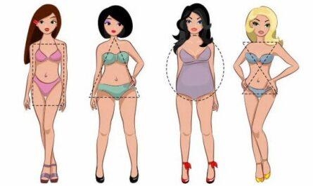 Как подобрать одежду по типу фигуры: